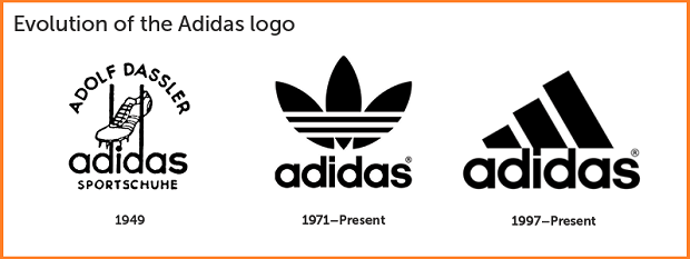 238b6c6de9b5 Adidas designed its logo to show the Adidas diversity in the world. So they  designed Trefoil logo.