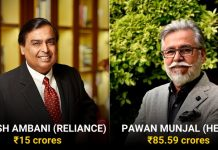 Highest-Paid CEO in India