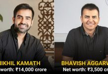 Youngest Indian Billionaires
