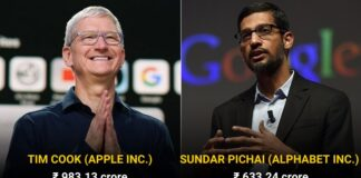 highest-paid-ceos-in-the-world